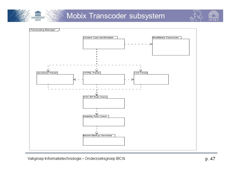 Mobix Transcoder subsystem