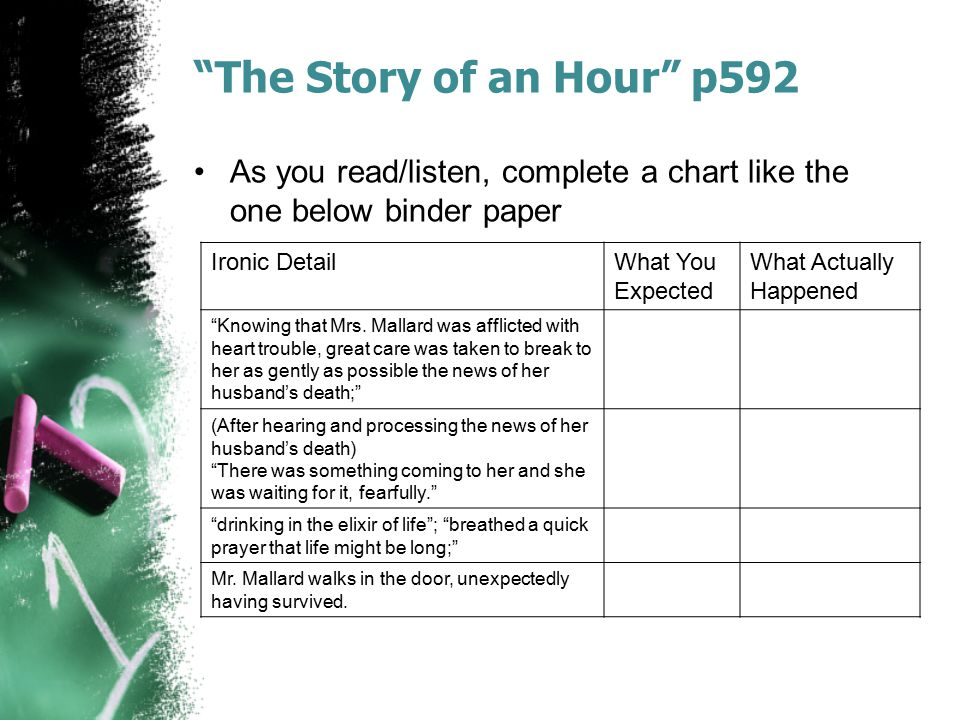 The Story of an Hour p592 As you read/listen, complete a chart like the one below binder paper. Ironic Detail.
