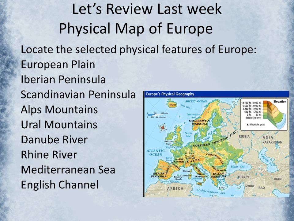 Let's Review Last week Physical Map of Europe