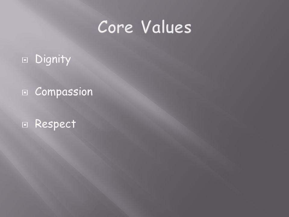 Core Values Dignity Compassion Respect