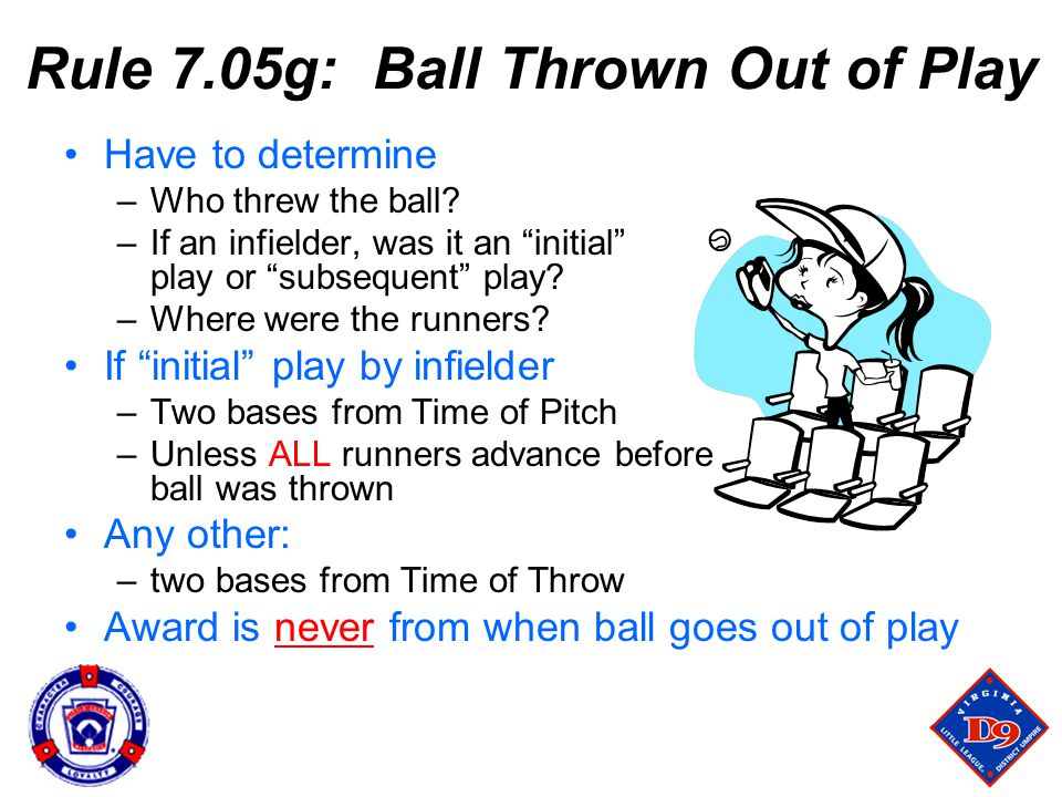 Rule 7.05g: Ball Thrown Out of Play