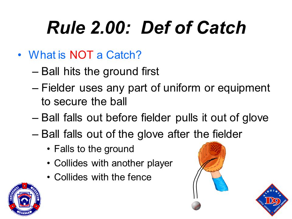 Rule 2.00: Def of Catch What is NOT a Catch