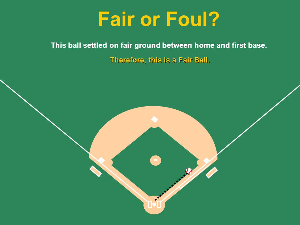 This ball settled on fair ground between home and first base.