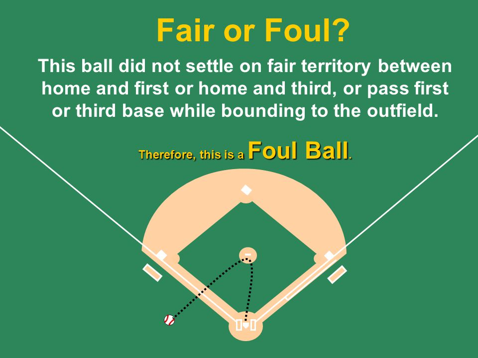 Therefore, this is a Foul Ball.