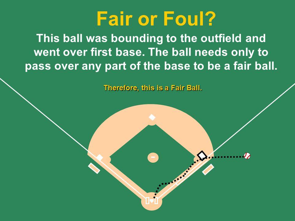 Therefore, this is a Fair Ball.