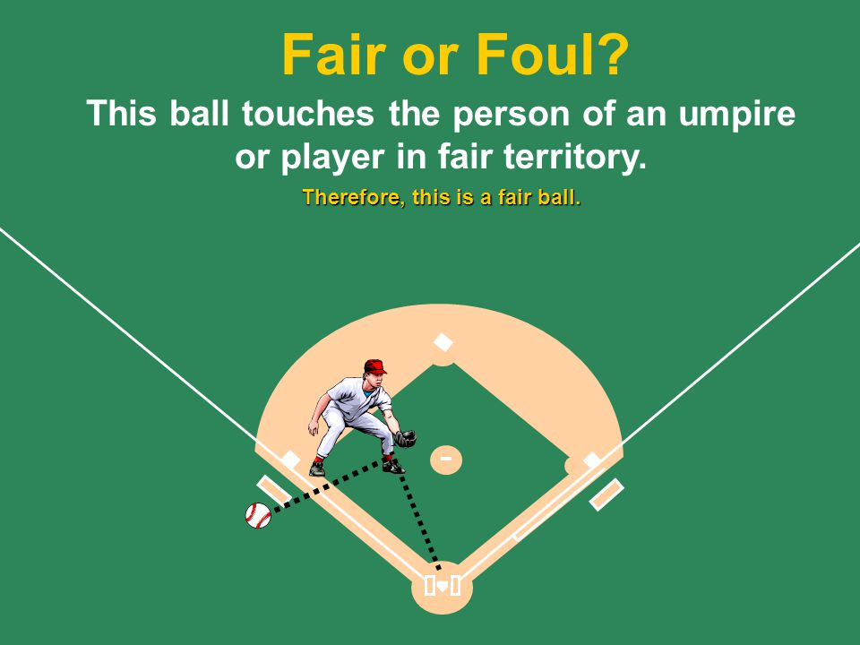 45 Fair or Foul. This ball touches the person of an umpire or player in fair territory.