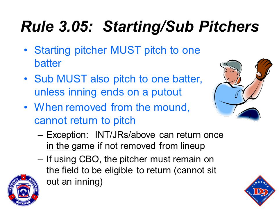 Rule 3.05: Starting/Sub Pitchers