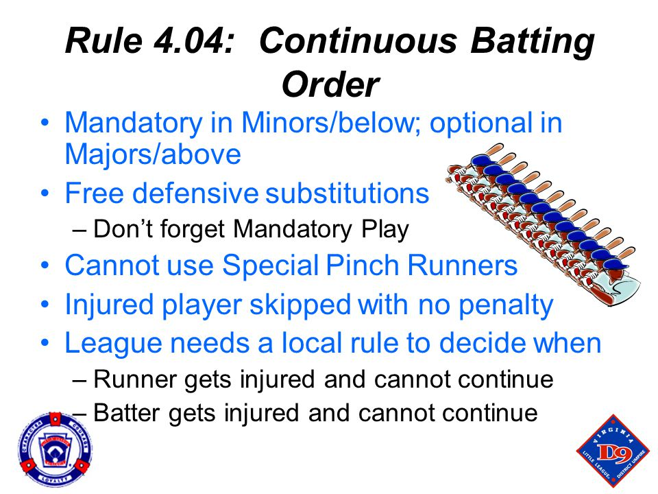 Rule 4.04: Continuous Batting Order