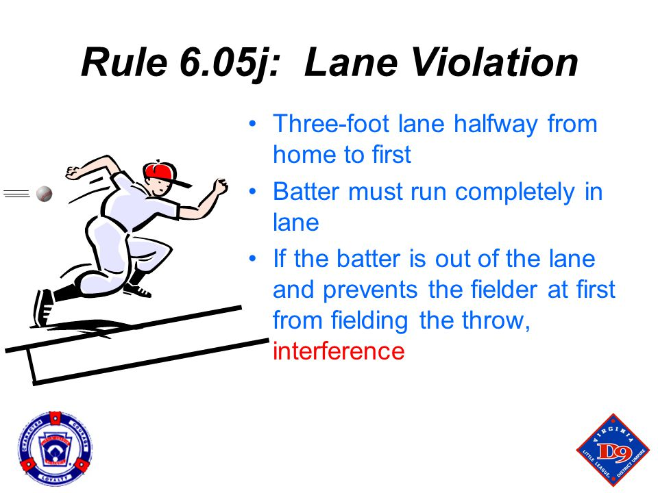 Rule 6.05j: Lane Violation Three-foot lane halfway from home to first