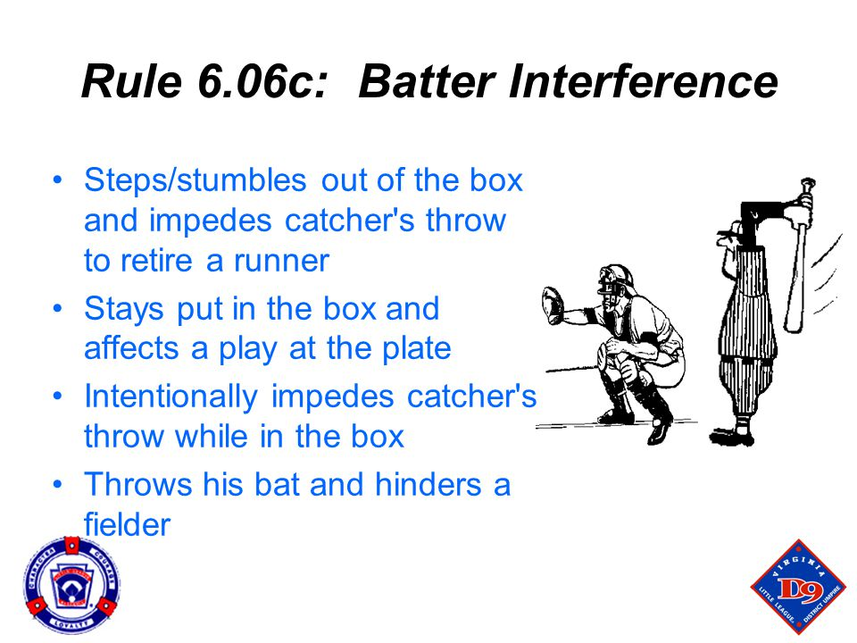 Rule 6.06c: Batter Interference