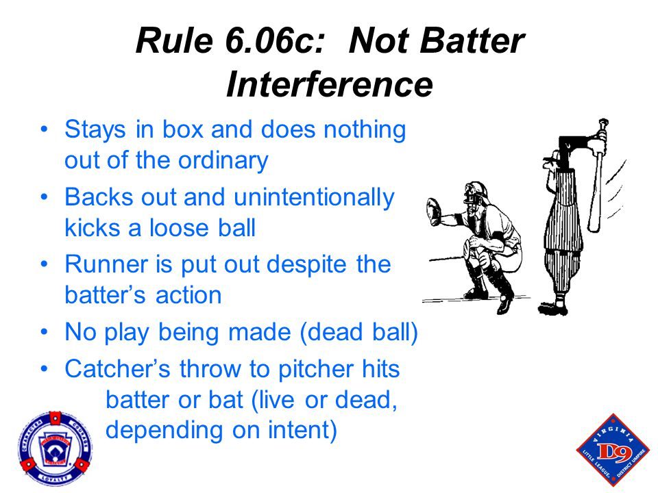 Rule 6.06c: Not Batter Interference