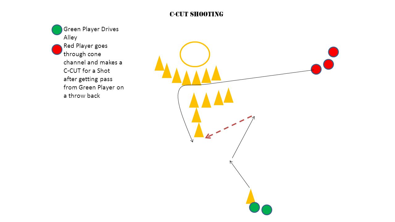 C-CUT SHOOTING Green Player Drives Alley.