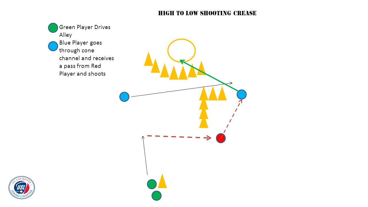 HIGH TO LOW SHOOTING CREASE