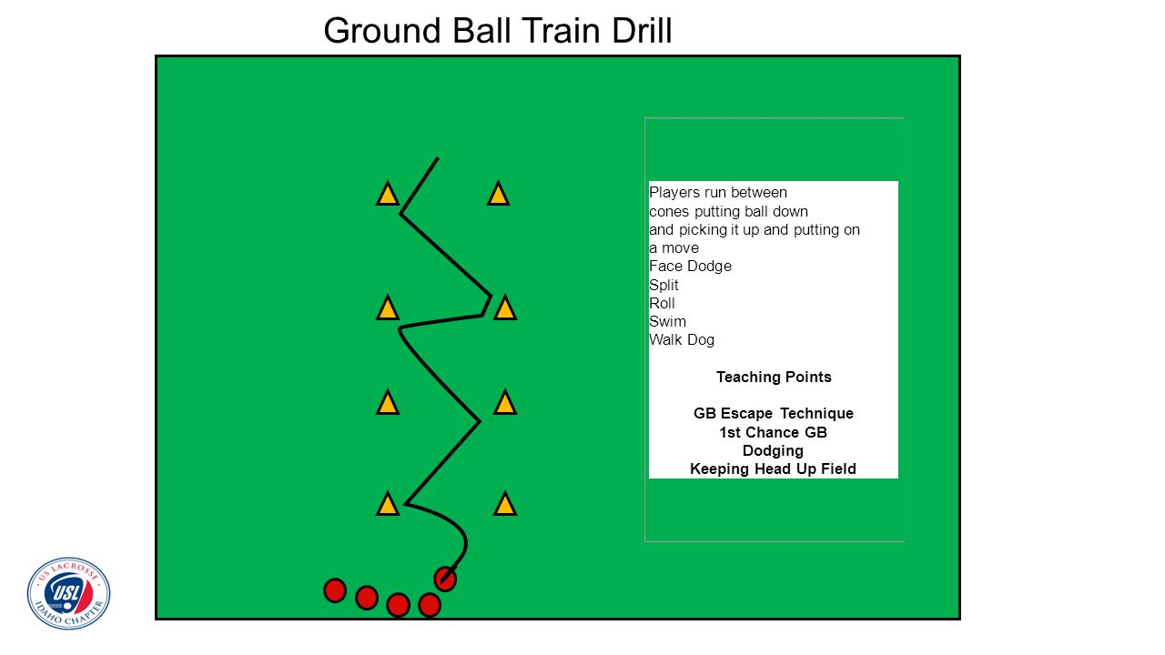 Ground Ball Train Drill