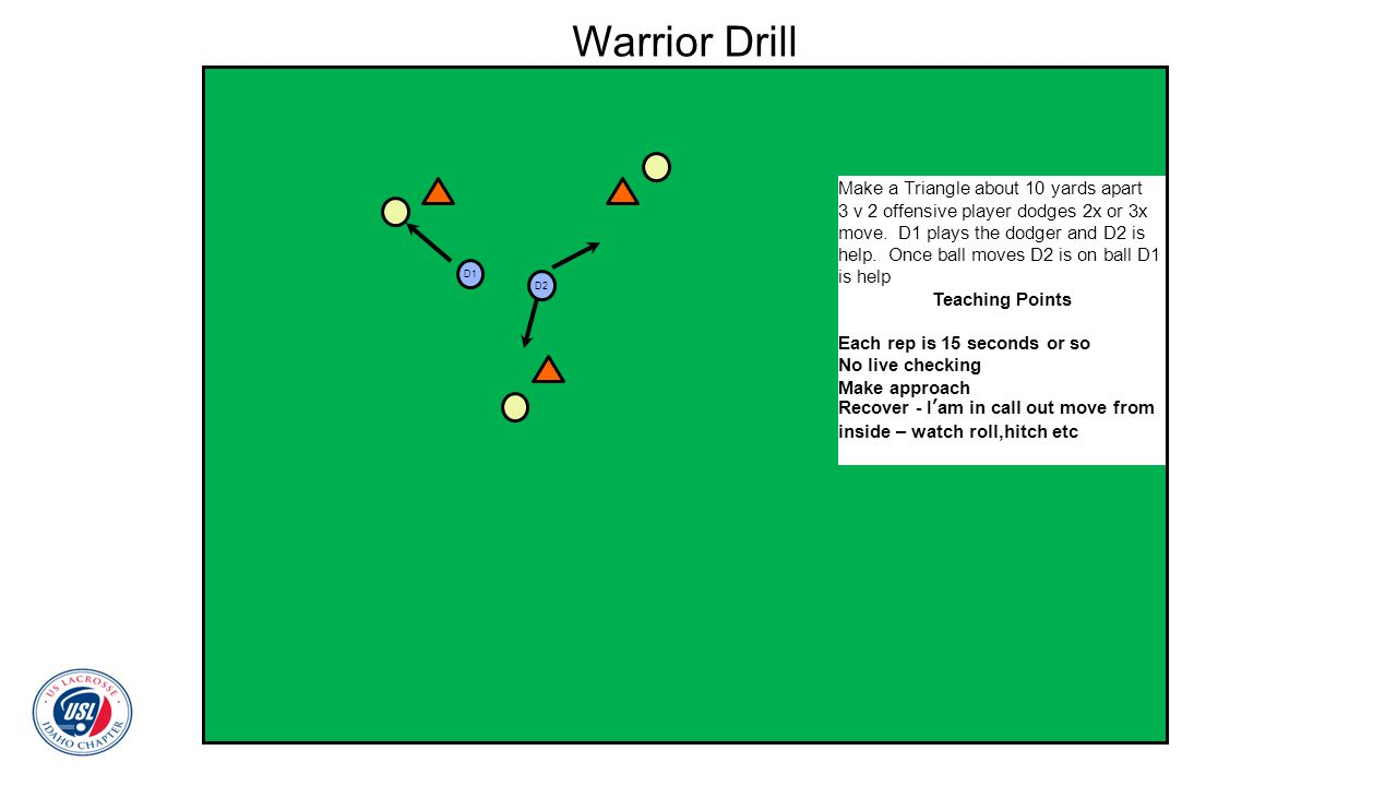 Warrior Drill Make a Triangle about 10 yards apart