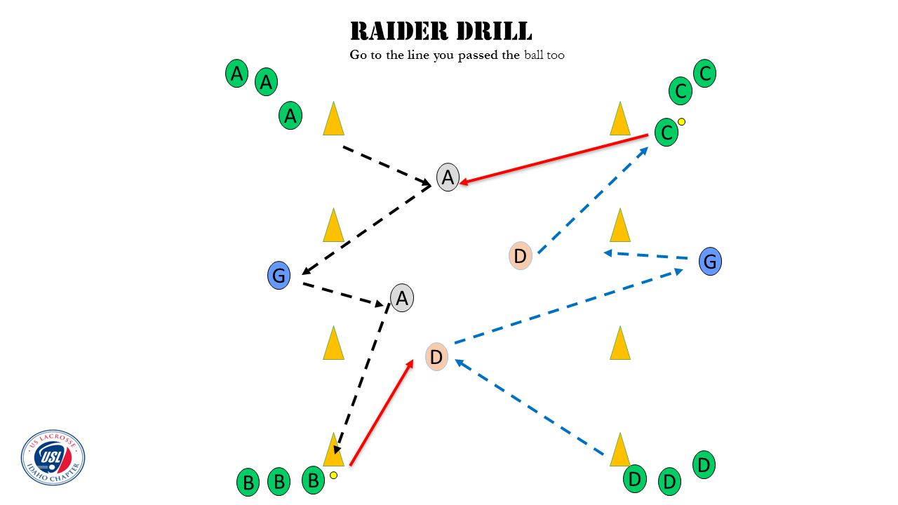 Raider Drill Go to the line you passed the ball too