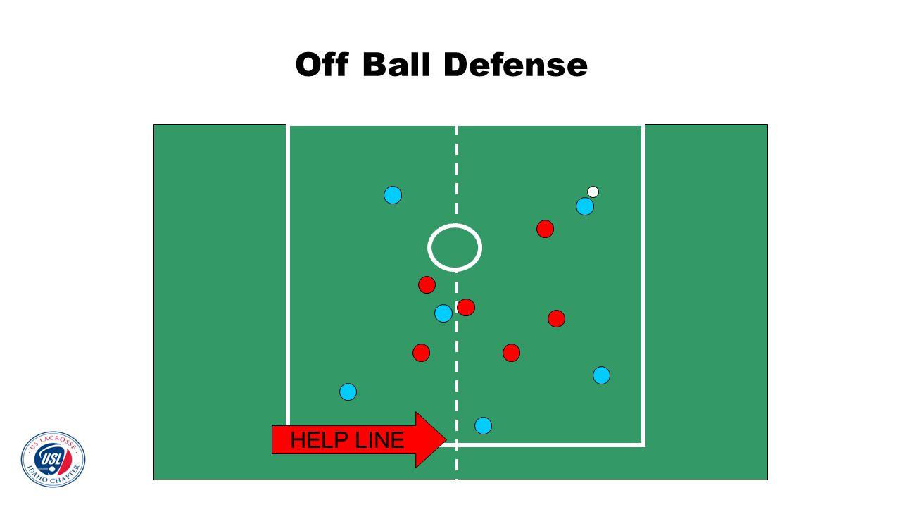 Off Ball Defense HELP LINE