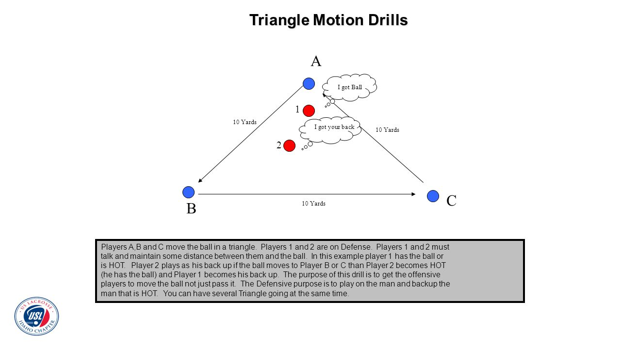 Triangle Motion Drills