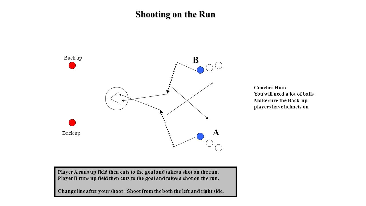 Shooting on the Run B A Back up Coaches Hint:
