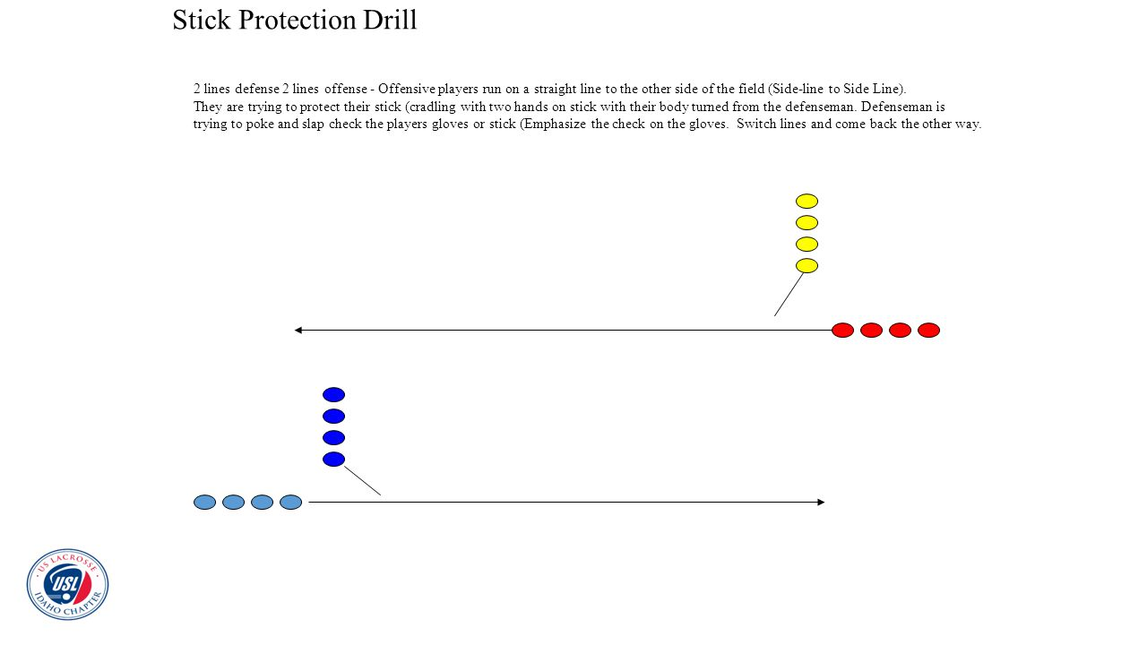 Stick Protection Drill