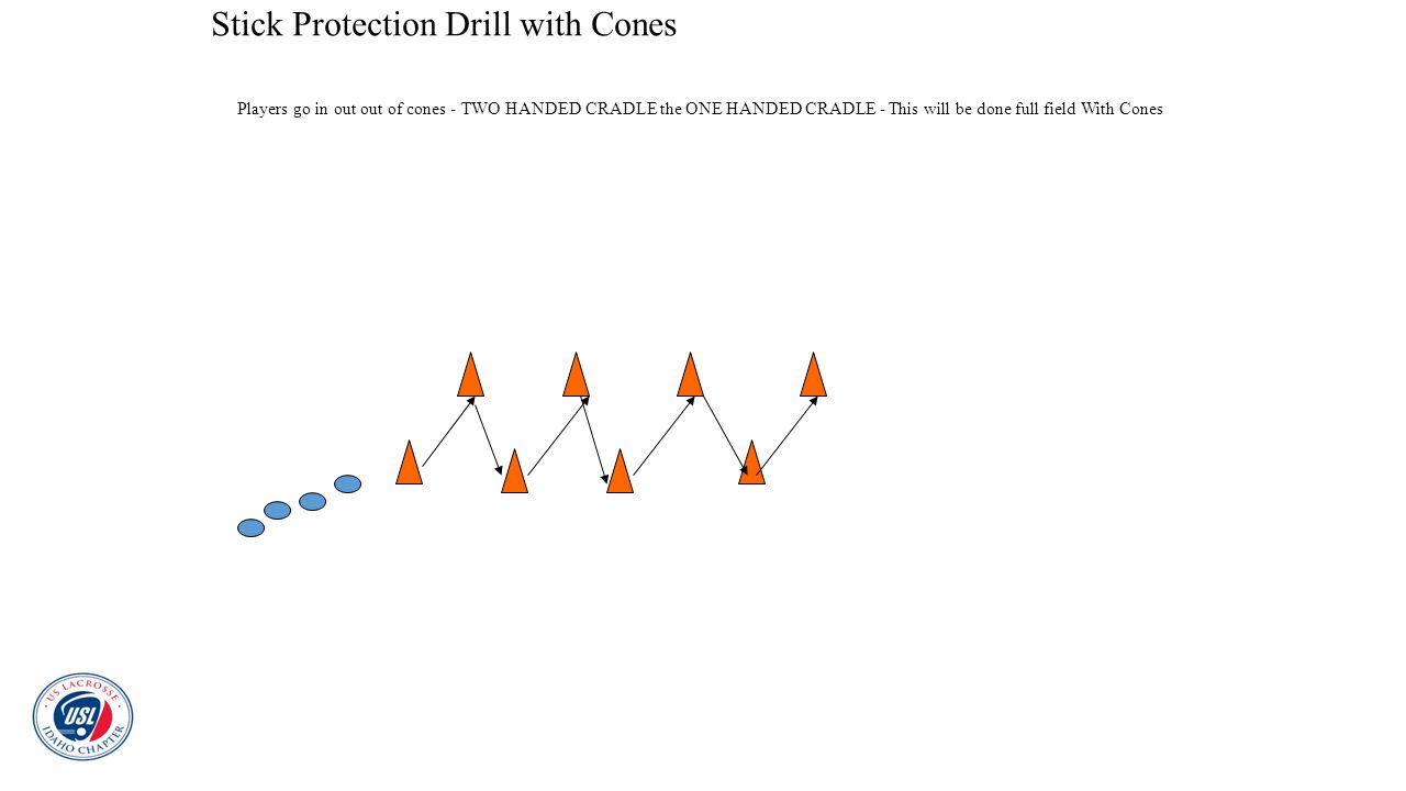 Stick Protection Drill with Cones