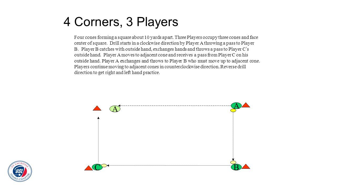 4 Corners, 3 Players