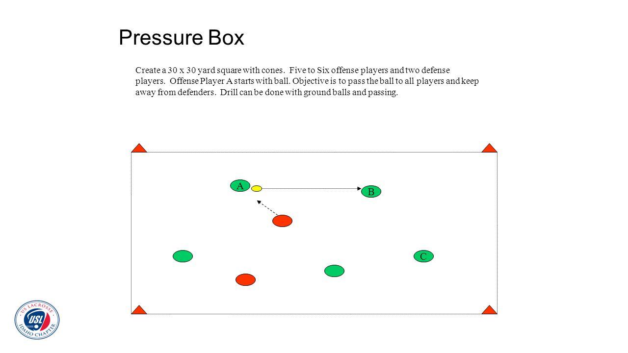 Pressure Box