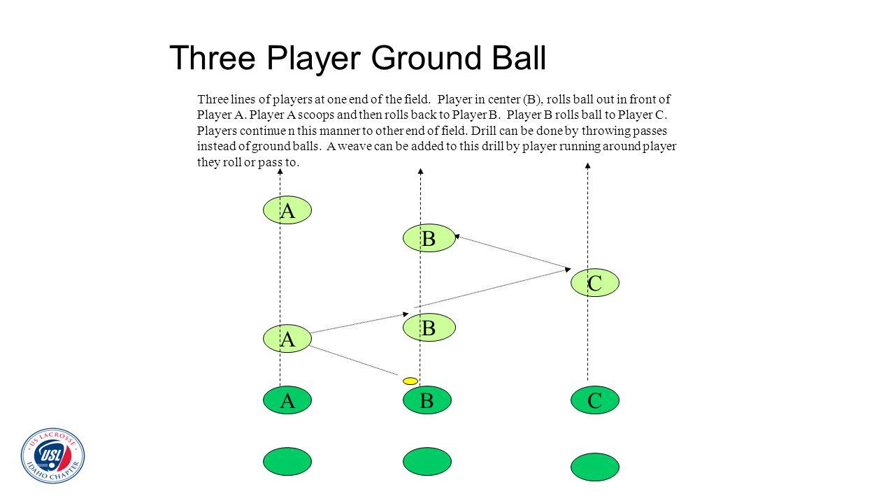Three Player Ground Ball