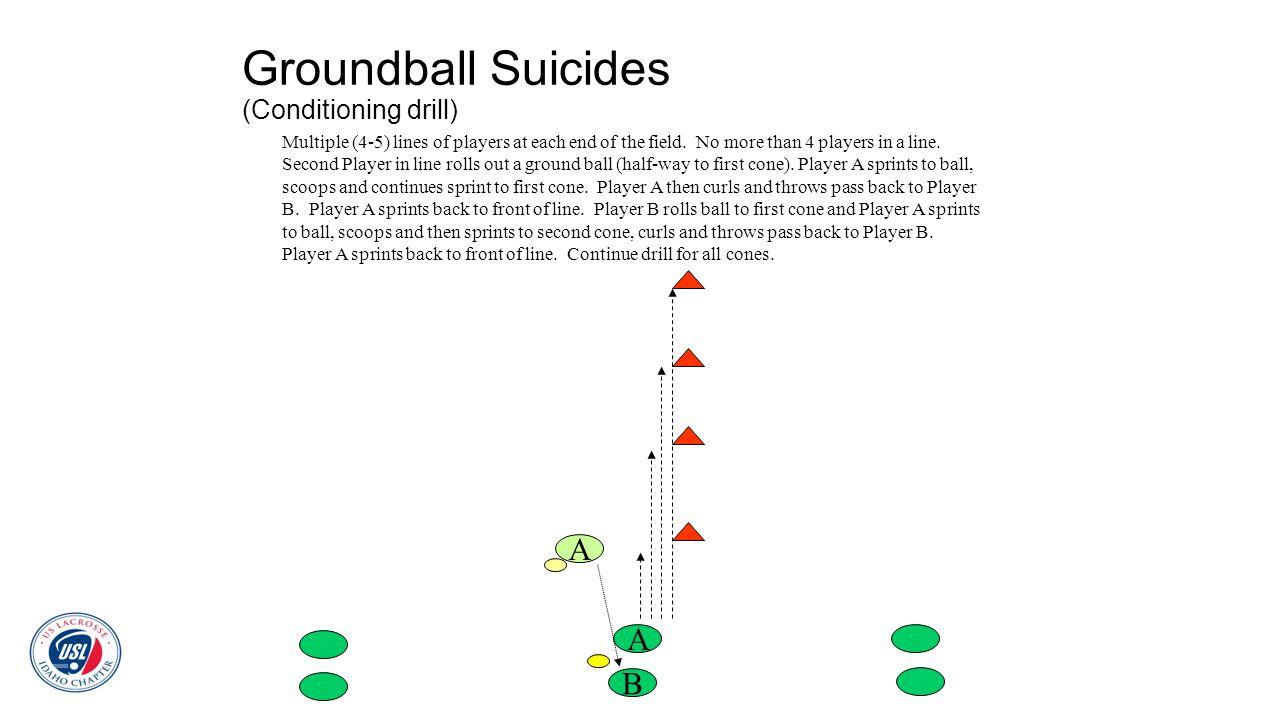 Groundball Suicides (Conditioning drill)