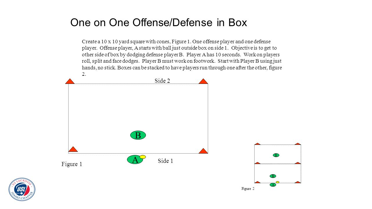 One on One Offense/Defense in Box