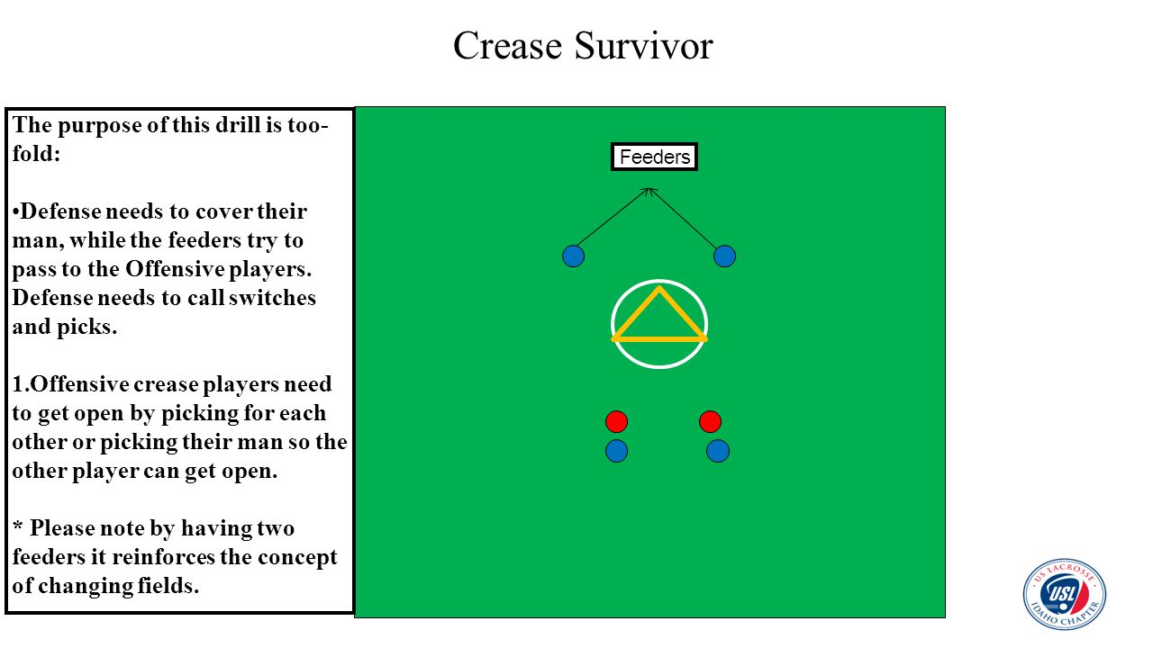 Crease Survivor The purpose of this drill is too-fold: