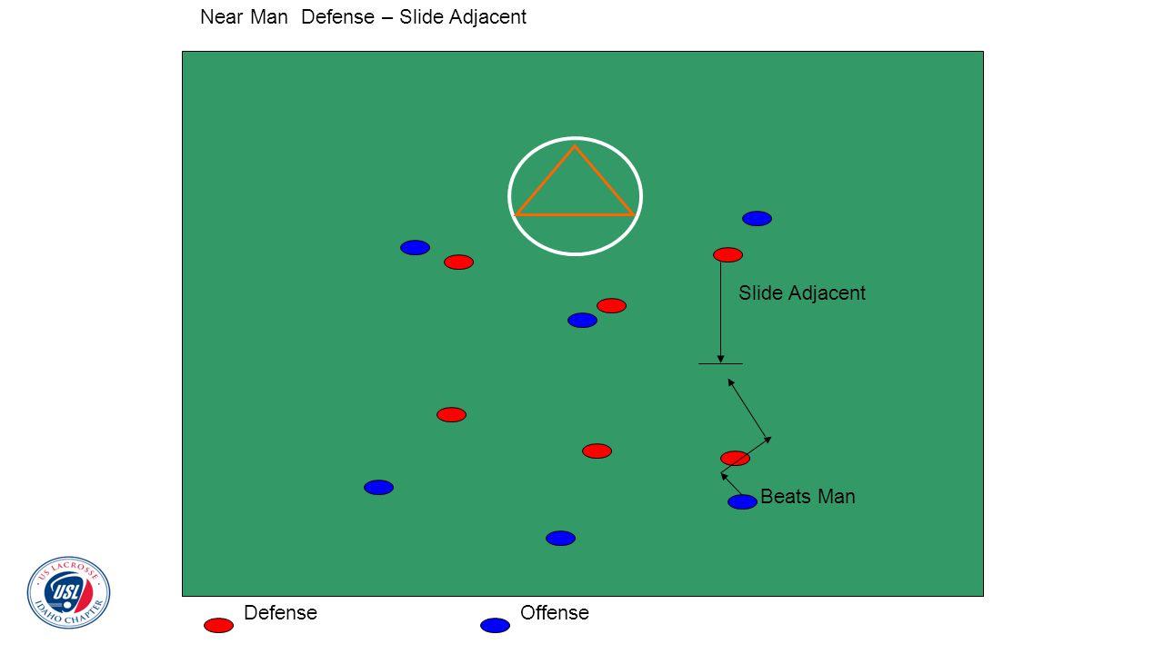 Near Man Defense – Slide Adjacent
