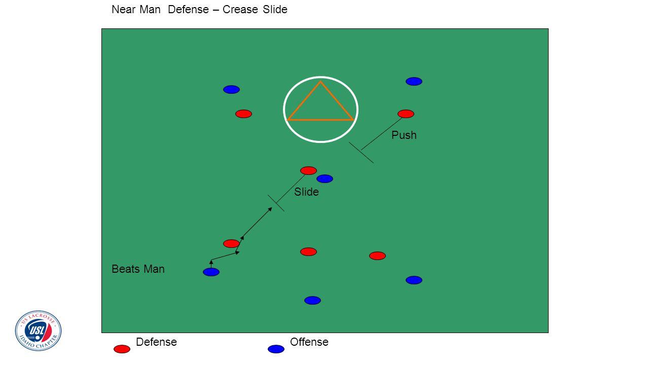 Near Man Defense – Crease Slide