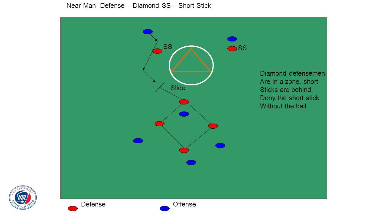 Near Man Defense – Diamond SS – Short Stick