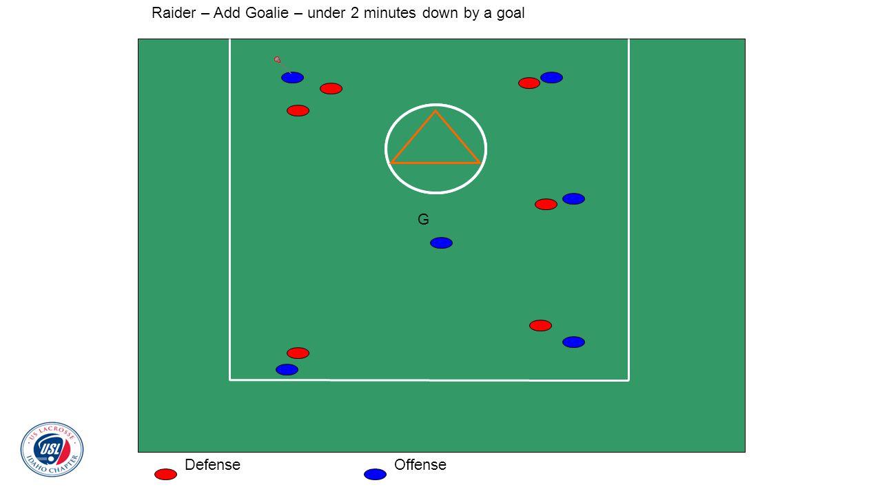 Raider – Add Goalie – under 2 minutes down by a goal