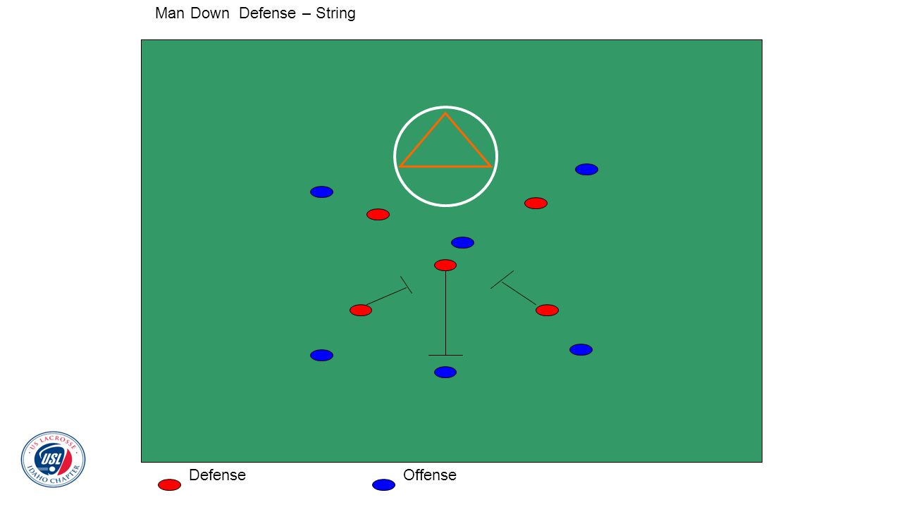 Man Down Defense – String