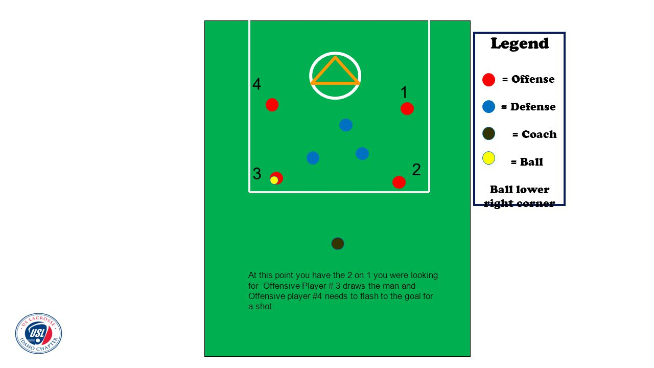 Ball lower right corner