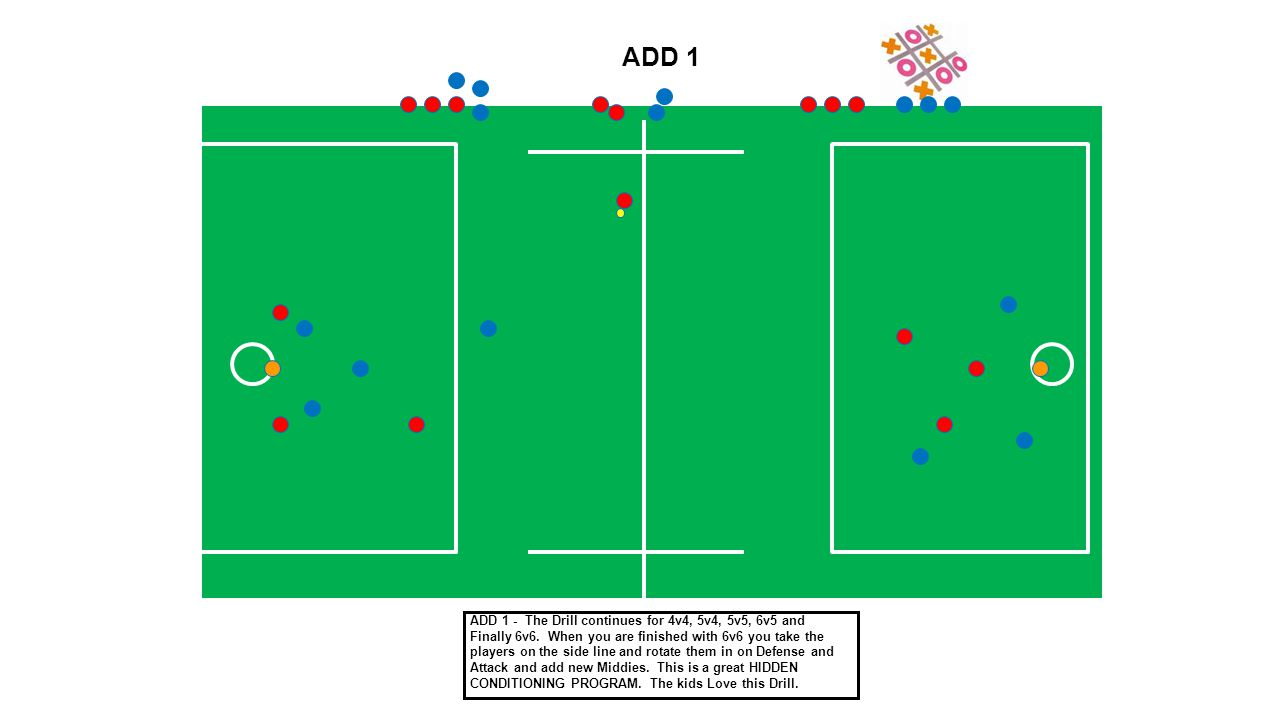 ADD 1 ADD 1 - The Drill continues for 4v4, 5v4, 5v5, 6v5 and
