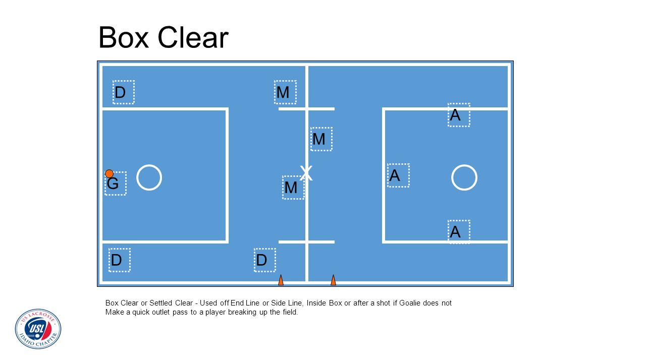 Box Clear D. M. A. M. X. A. G. M. A. D. D.