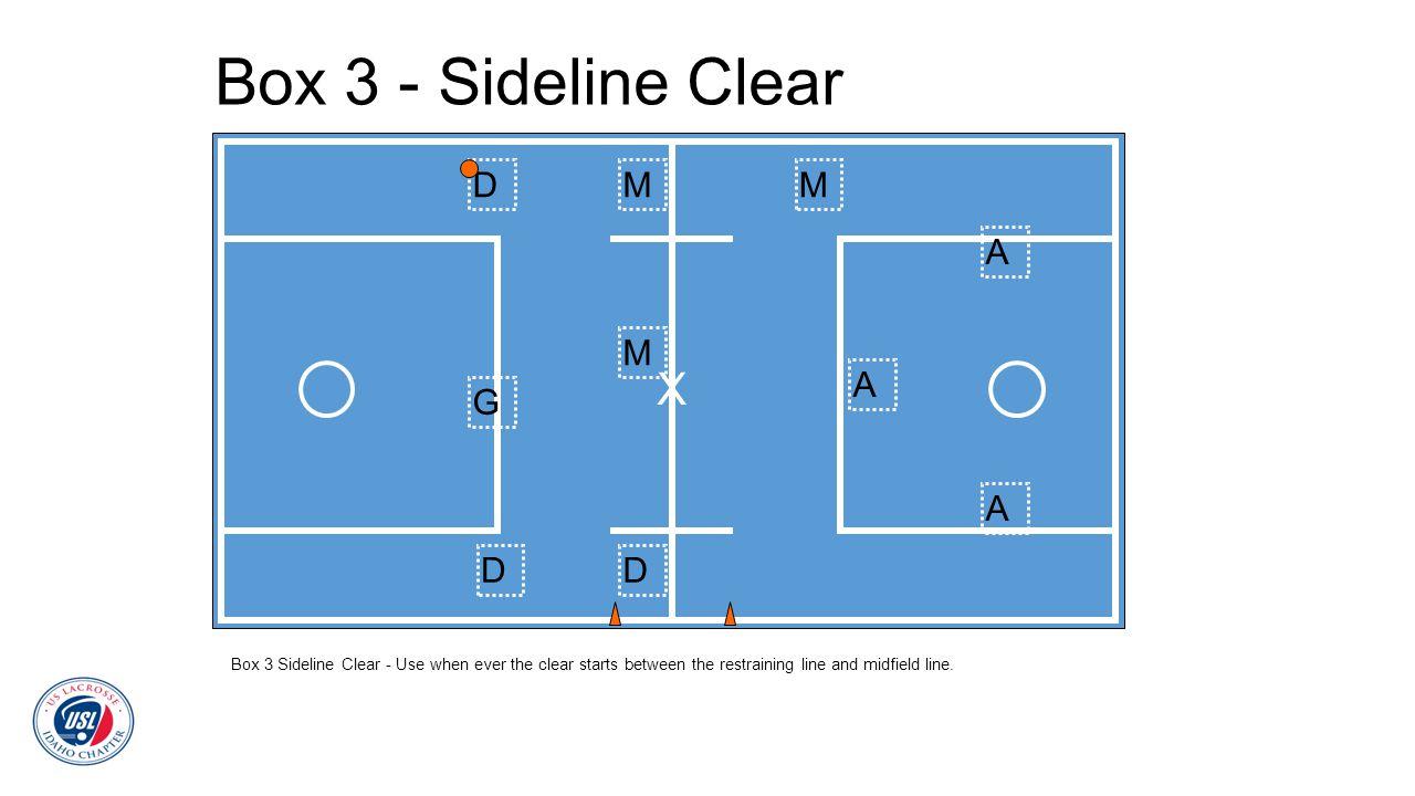 Box 3 - Sideline Clear X D M M A M A G A D D