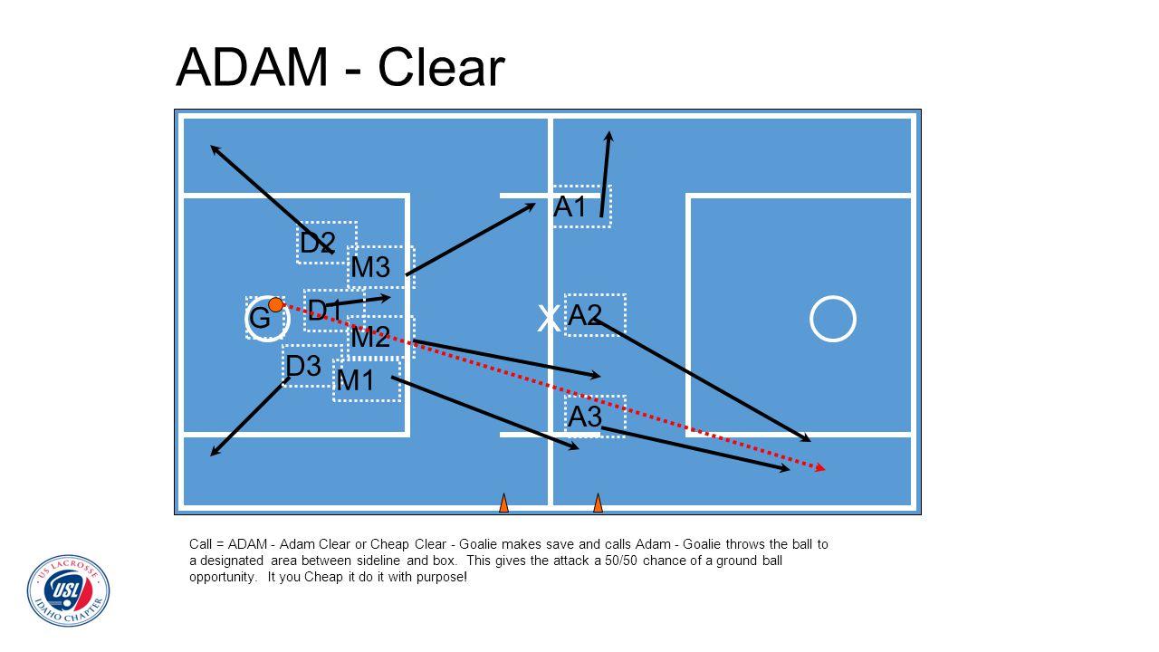 ADAM - Clear X A1 D2 M3 D1 G A2 M2 D3 M1 A3