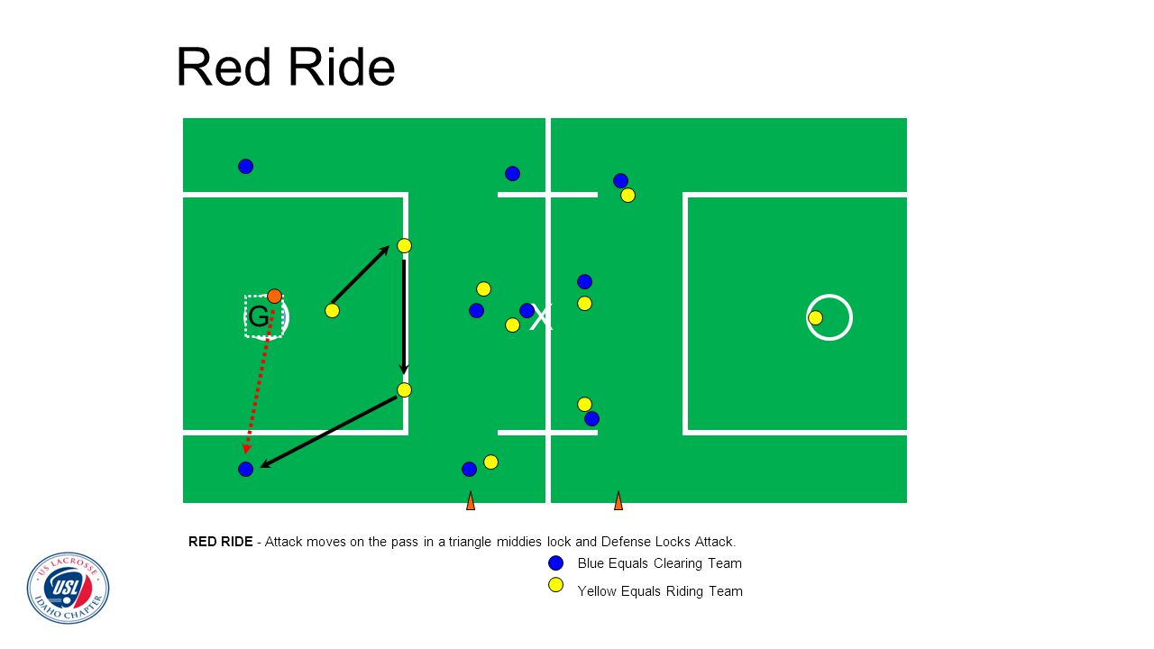 Red Ride G. X. RED RIDE - Attack moves on the pass in a triangle middies lock and Defense Locks Attack.