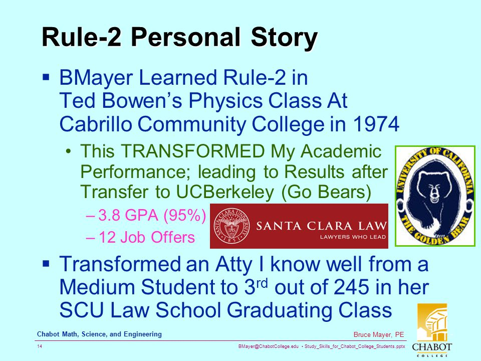 Rule-2 Personal Story BMayer Learned Rule-2 in Ted Bowen's Physics Class At Cabrillo Community College in 1974.