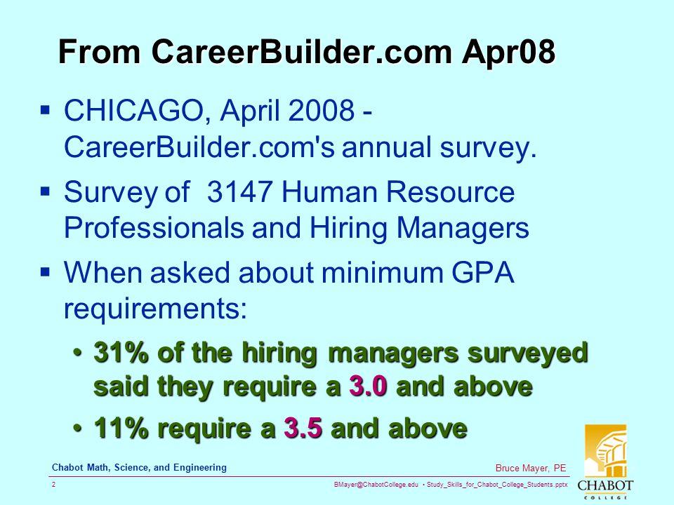 From CareerBuilder.com Apr08