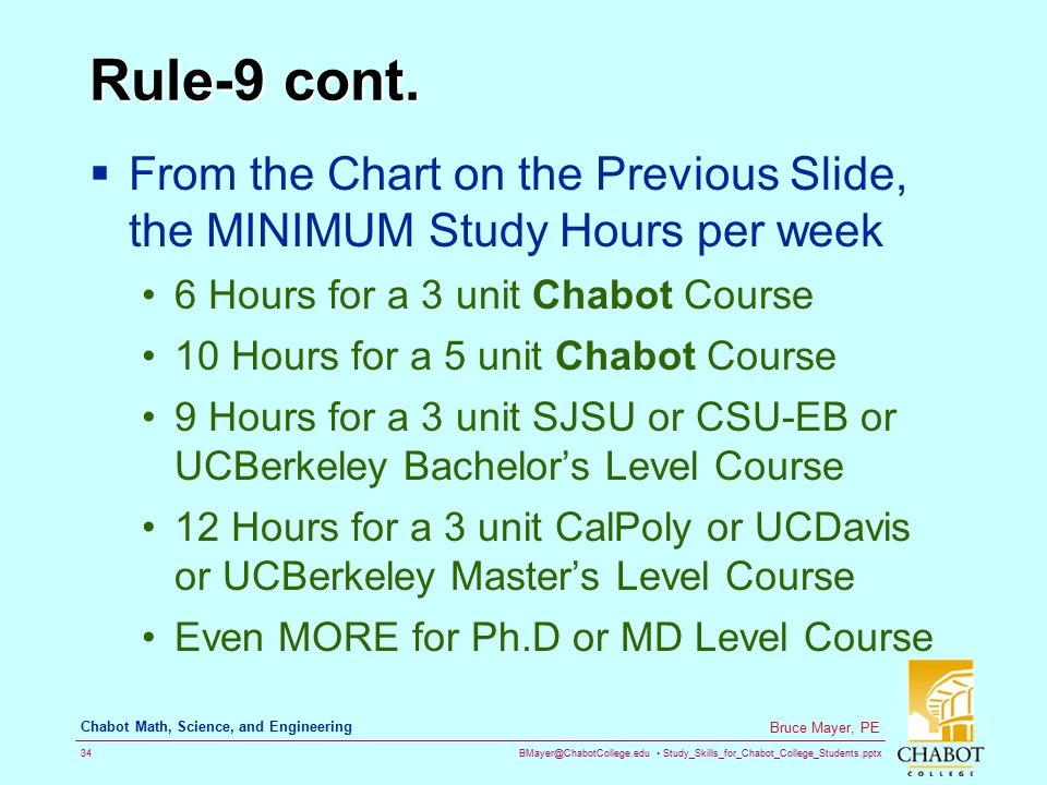 Rule-9 cont. From the Chart on the Previous Slide, the MINIMUM Study Hours per week. 6 Hours for a 3 unit Chabot Course.