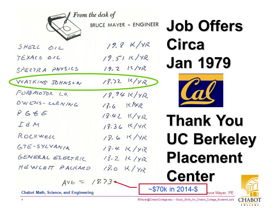 Thank You UC Berkeley Placement Center