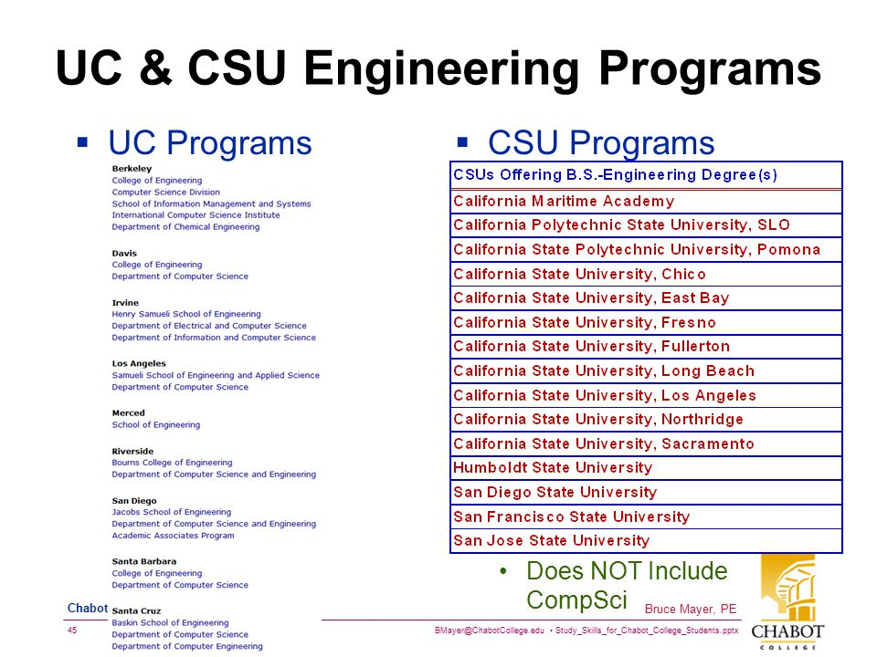 UC & CSU Engineering Programs