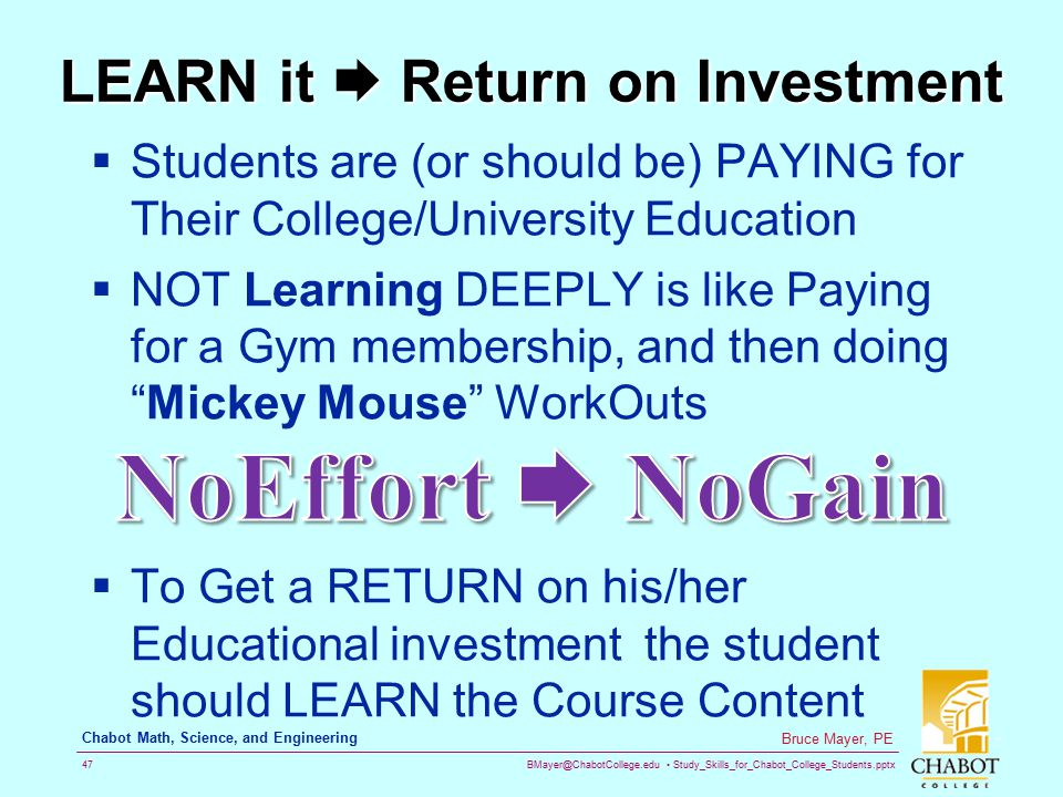 LEARN it  Return on Investment