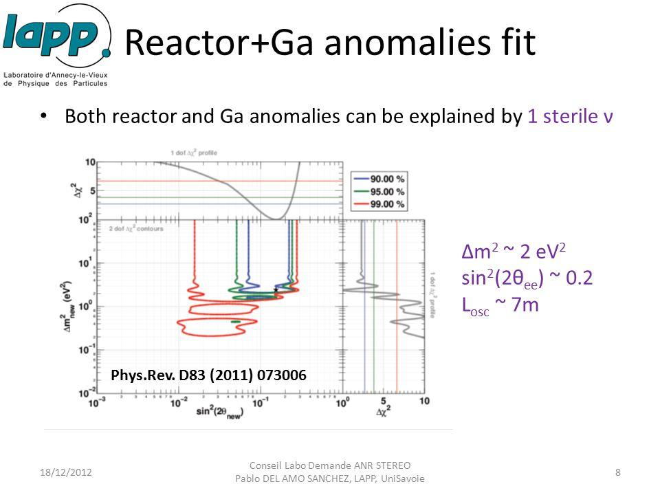 Reactor+Ga anomalies fit