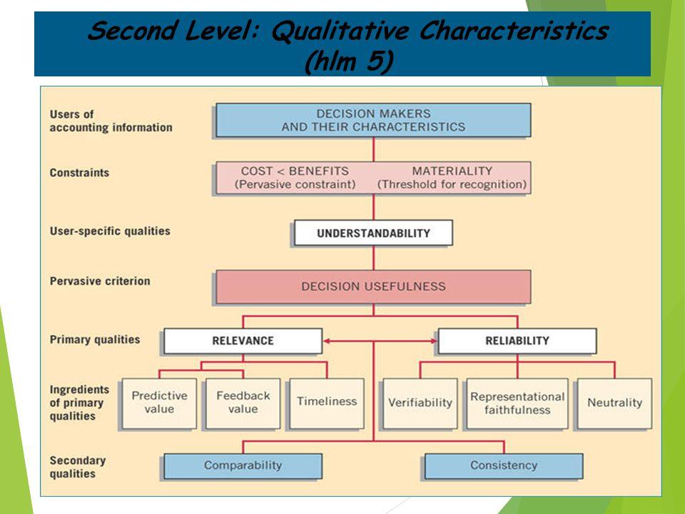 Second Level: Qualitative Characteristics (hlm 5)